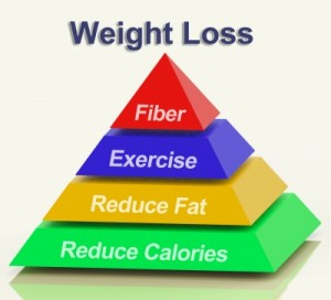 Weight loss is better together