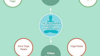 How benefits of yoga do so much good for you
